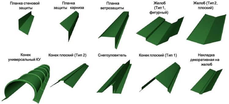 Фото планки от производителя аксессуаров «ГЕПАРД» Винница