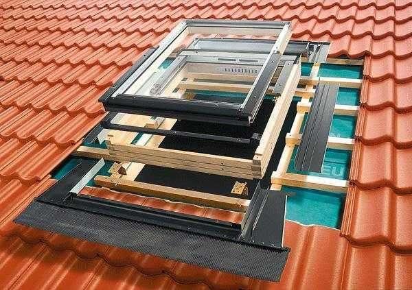 Устройство мансардного окна в крыше. Купить мансардные окна в Виннице